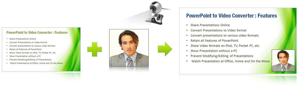 Add Audio Video Presenter Narration