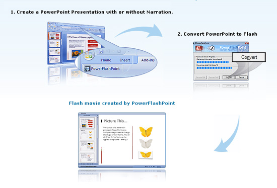 PowerFlashPoint FREE:PowerPoint to Flash screen shot